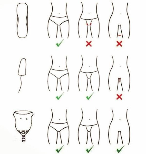 vlozki-tamponi-mens-skodelica-primerjava